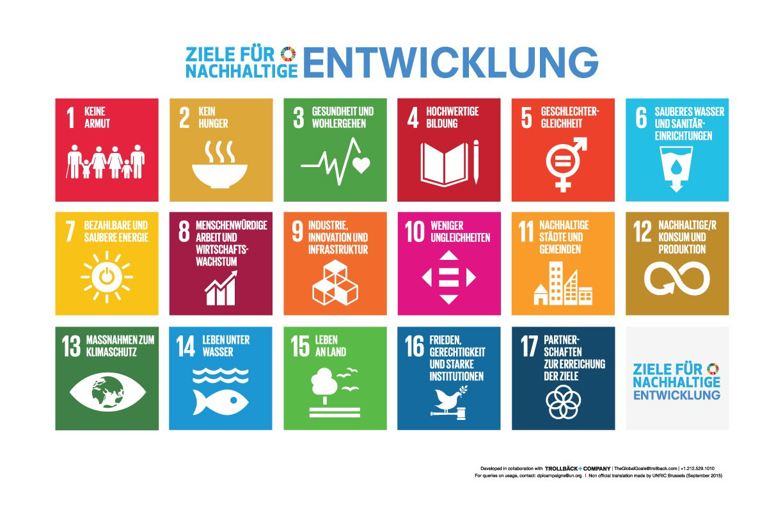 Die 17 Ziele für eine nachhaltige Entwicklung. Bremen Versicherungsmakler Bremen Volkmar H. Haegele grün vorsorgen.