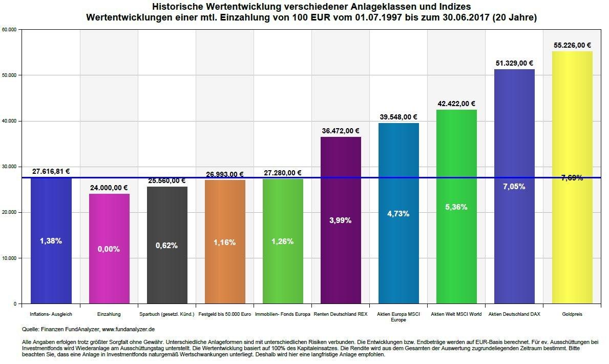 Rentenversicherung Beratung Freiburg